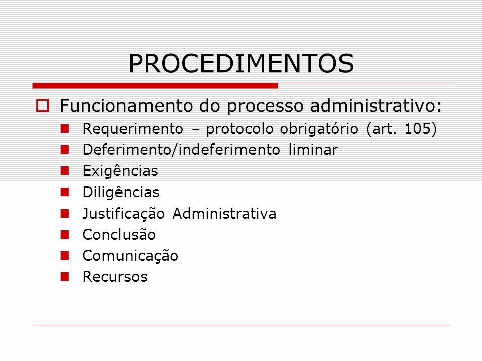 PROCEDIMENTOS Funcionamento do processo administrativo: Requerimento – protocolo obrigatório (art. 105) Deferimento/indeferimento liminar Exigências D