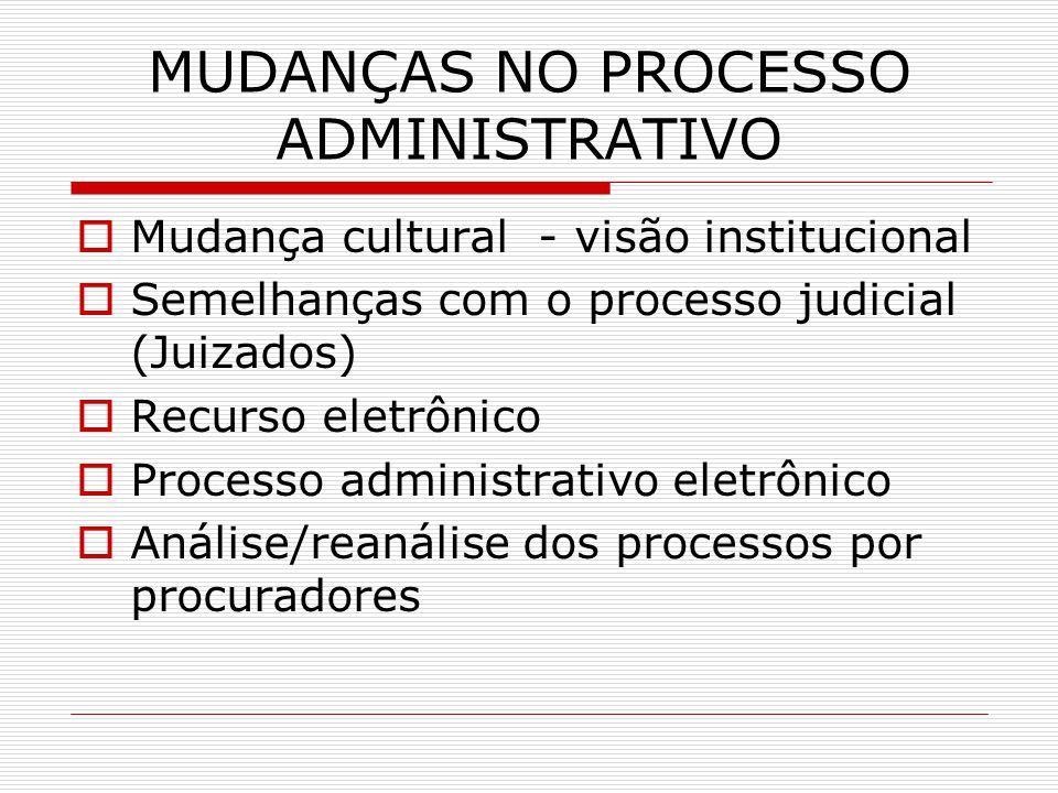 MUDANÇAS NO PROCESSO ADMINISTRATIVO Mudança cultural - visão institucional Semelhanças com o processo judicial (Juizados) Recurso eletrônico Processo