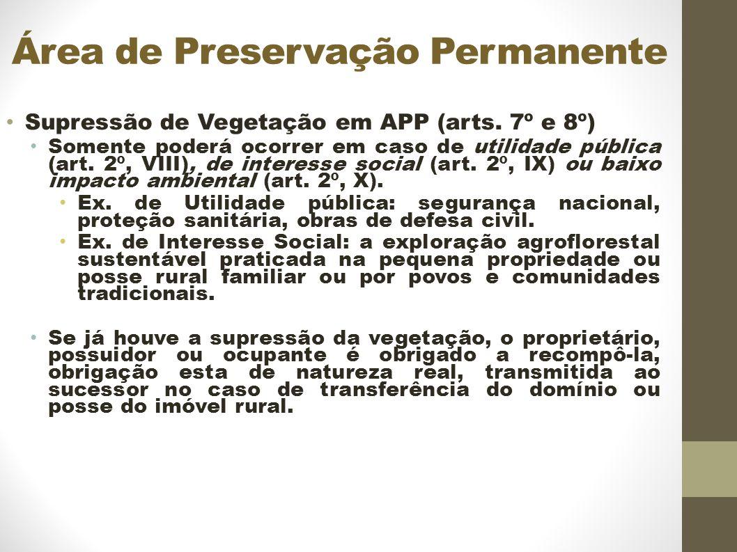 Área de Preservação Permanente Supressão de Vegetação em APP (arts.