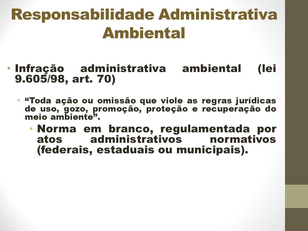 Responsabilidade Administrativa Ambiental Infração administrativa ambiental (lei 9.605/98, art.