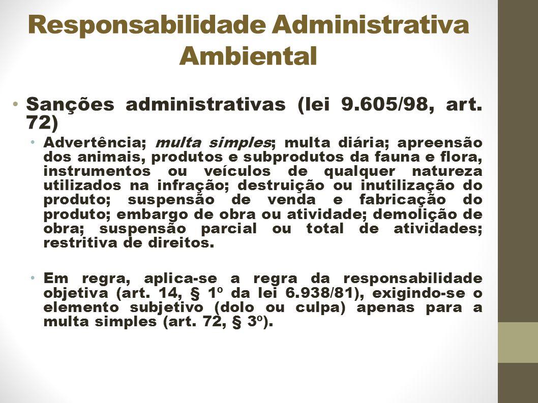 Responsabilidade Administrativa Ambiental Sanções administrativas (lei 9.605/98, art.