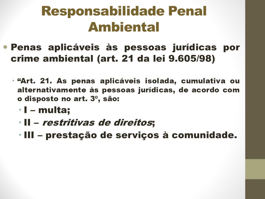 Responsabilidade Penal Ambiental Penas aplicáveis às pessoas jurídicas por crime ambiental (art.