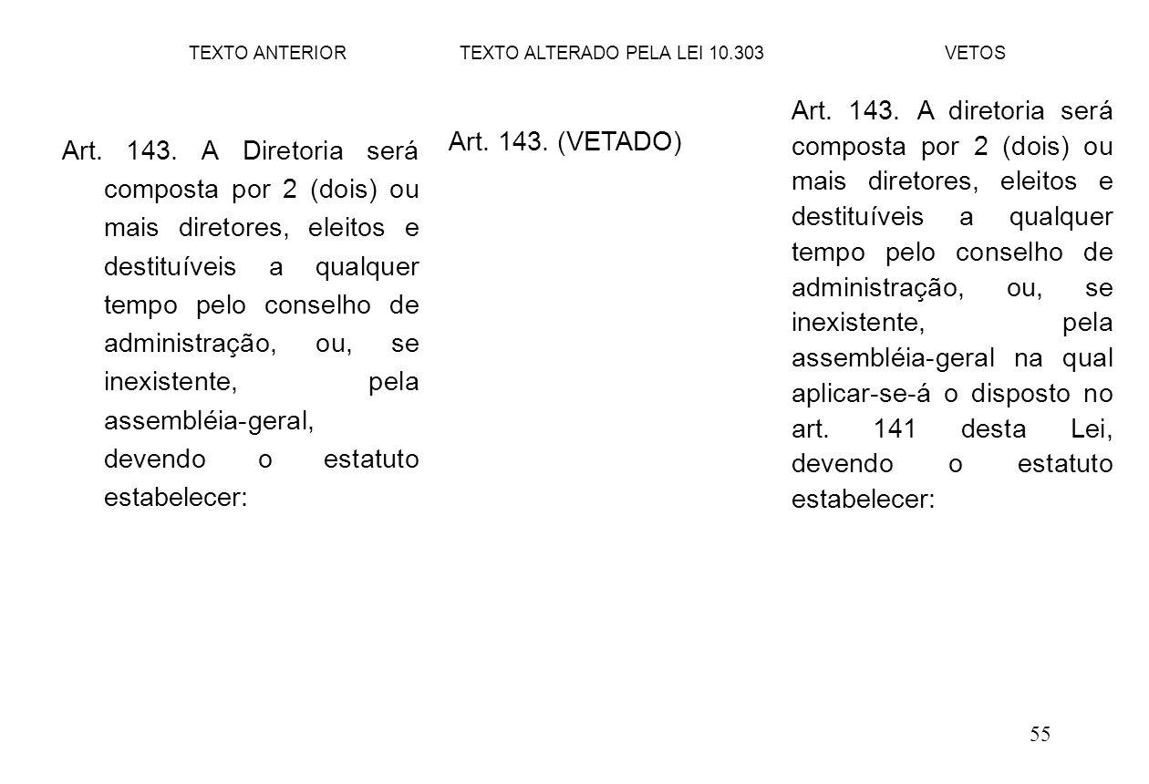 55 Art.143.