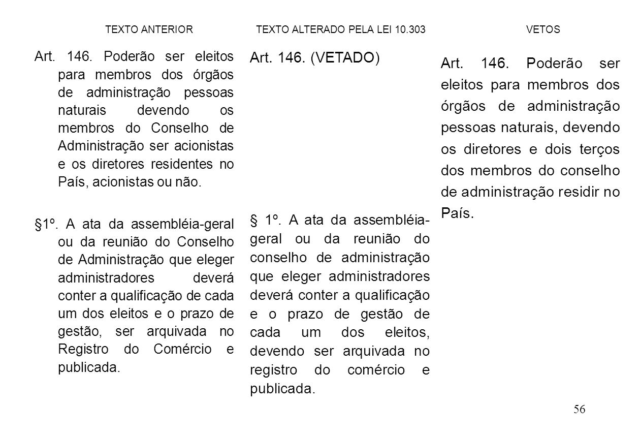 56 Art. 146. Poderão ser eleitos para membros dos órgãos de administração pessoas naturais devendo os membros do Conselho de Administração ser acionis