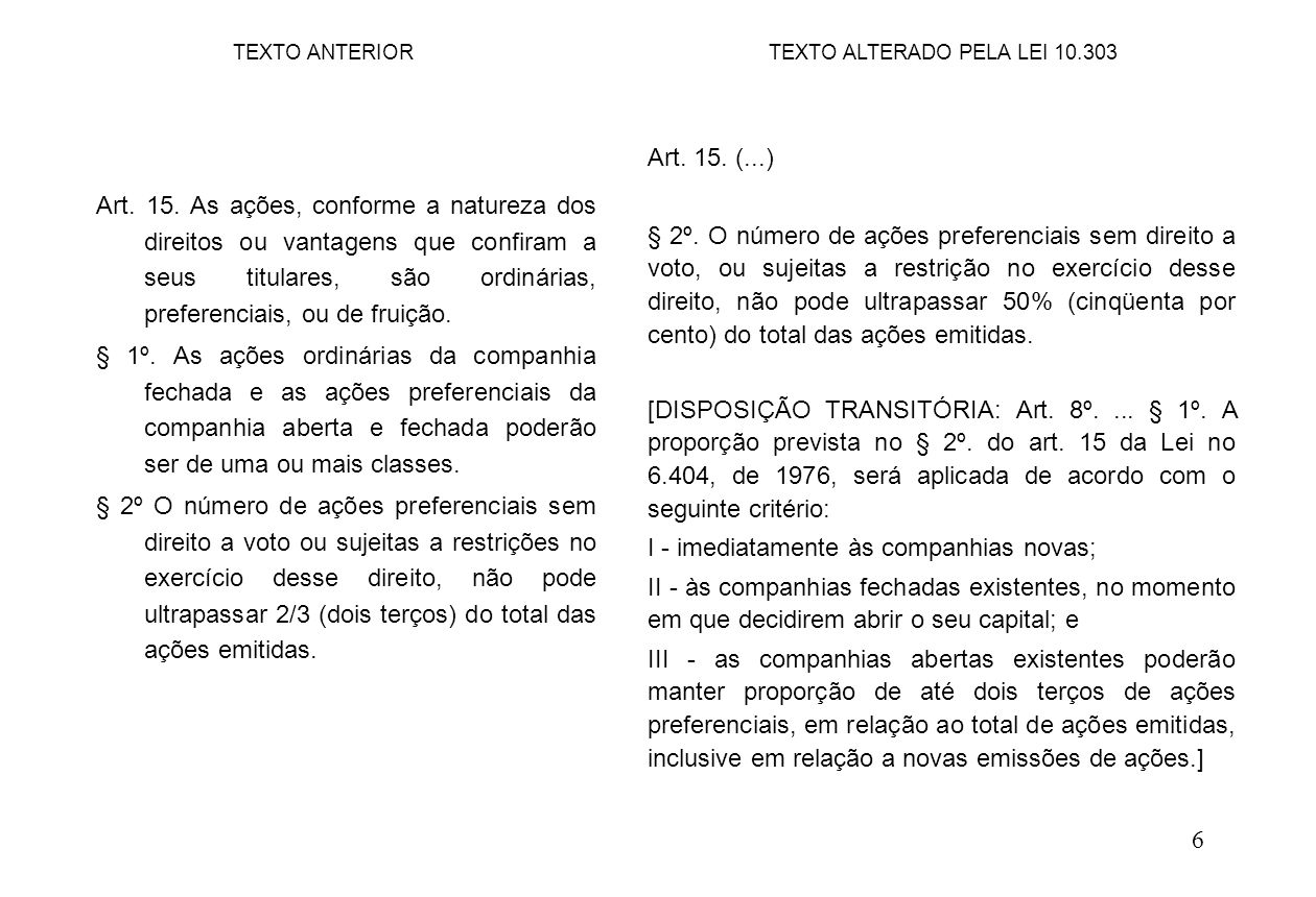 6 Art. 15. (...) § 2º. O número de ações preferenciais sem direito a voto, ou sujeitas a restrição no exercício desse direito, não pode ultrapassar 50