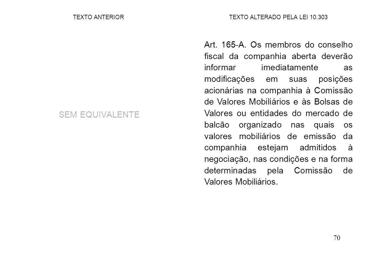 70 SEM EQUIVALENTE Art. 165-A. Os membros do conselho fiscal da companhia aberta deverão informar imediatamente as modificações em suas posições acion