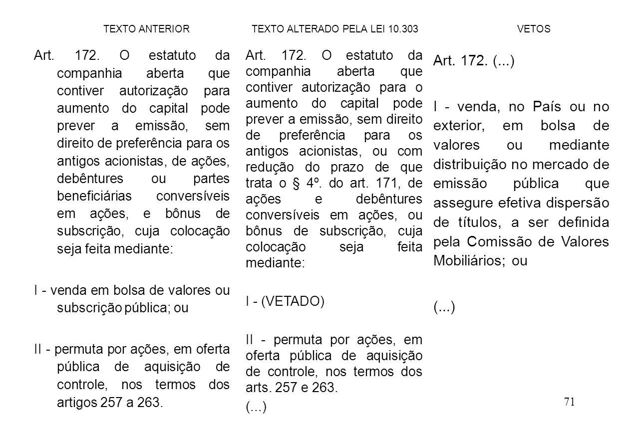 71 Art.172.