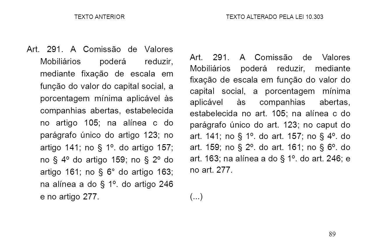 89 Art. 291. A Comissão de Valores Mobiliários poderá reduzir, mediante fixação de escala em função do valor do capital social, a porcentagem mínima a