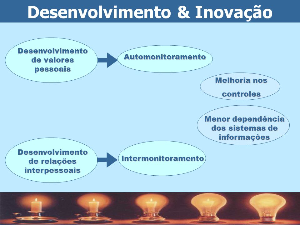 Desenvolvimento & InovaçãoAutomonitoramento Intermonitoramento Menor dependência dos sistemas de informações Desenvolvimento de valores pessoais Desenvolvimento de relações interpessoais Melhoria nos controles