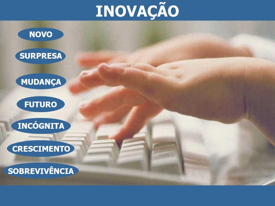 INOVAÇÃO NOVO SURPRESA MUDANÇA FUTURO INCÓGNITA SOBREVIVÊNCIACRESCIMENTO