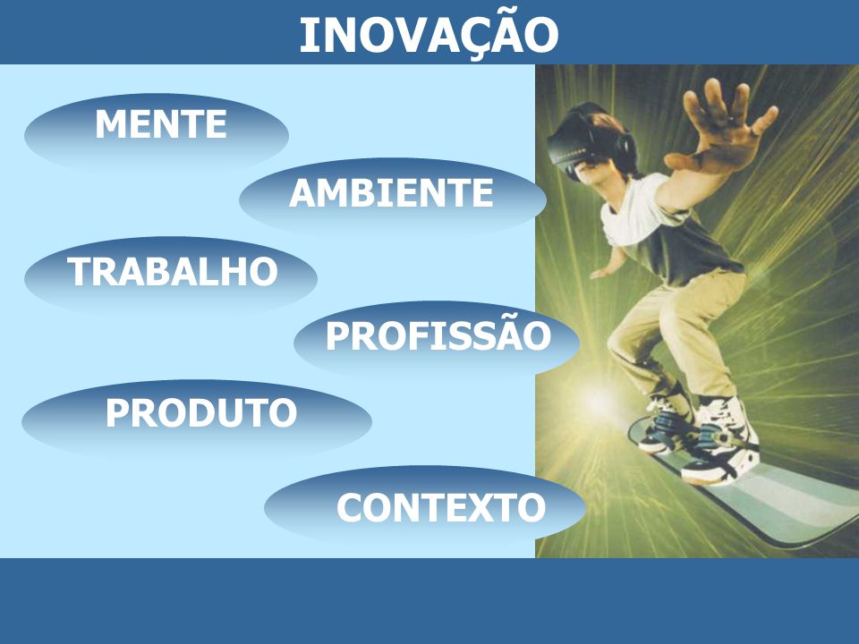 INOVAÇÃO MENTE TRABALHO PRODUTO AMBIENTEPROFISSÃO CONTEXTO