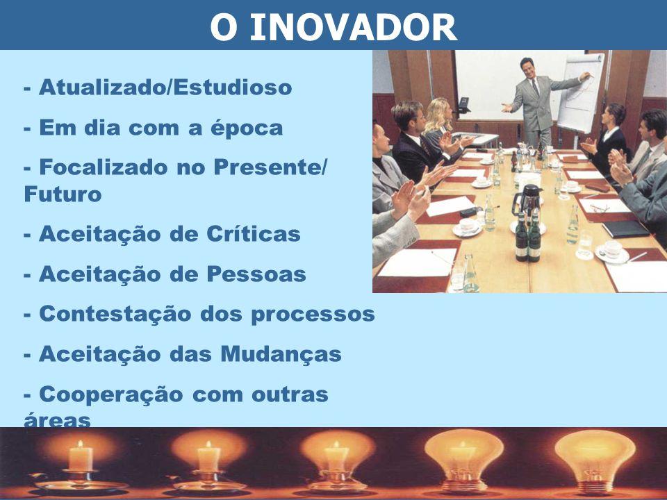 O INOVADOR - Atualizado/Estudioso - Em dia com a época - Focalizado no Presente/ Futuro - Aceitação de Críticas - Aceitação de Pessoas - Contestação dos processos - Aceitação das Mudanças - Cooperação com outras áreas