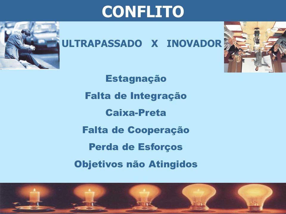 CONFLITO Estagnação Falta de Integração Caixa-Preta Falta de Cooperação Perda de Esforços Objetivos não Atingidos ULTRAPASSADO X INOVADOR