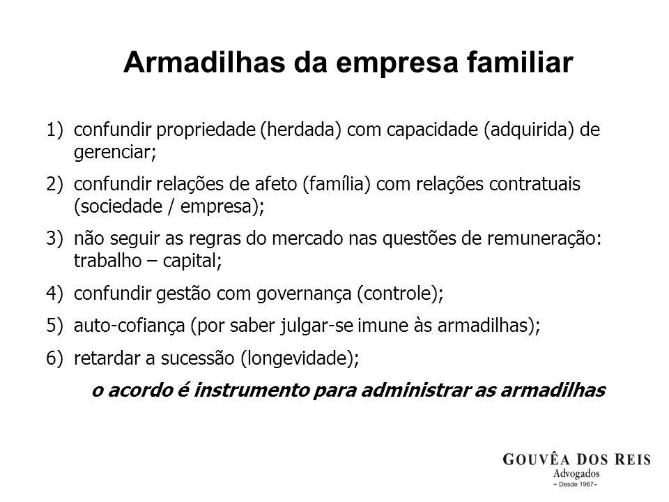 Armadilhas da empresa familiar 1)confundir propriedade (herdada) com capacidade (adquirida) de gerenciar; 2)confundir relações de afeto (família) com