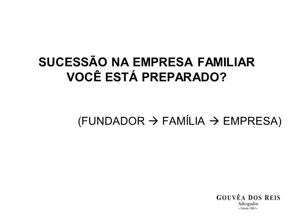 SUCESSÃO NA EMPRESA FAMILIAR VOCÊ ESTÁ PREPARADO? (FUNDADOR FAMÍLIA EMPRESA)