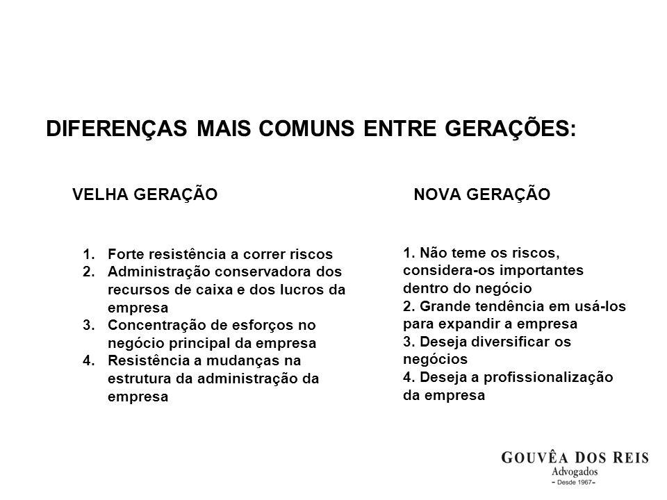 MUITO OBRIGADO! Murilo Gouvêa dos Reis (48) 3261-9696 murilo@gdr.adv.br