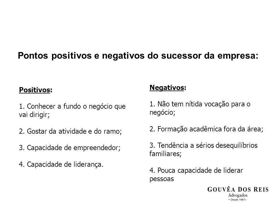 Pontos positivos e negativos do sucessor da empresa: Positivos: 1. Conhecer a fundo o negócio que vai dirigir; 2. Gostar da atividade e do ramo; 3. Ca
