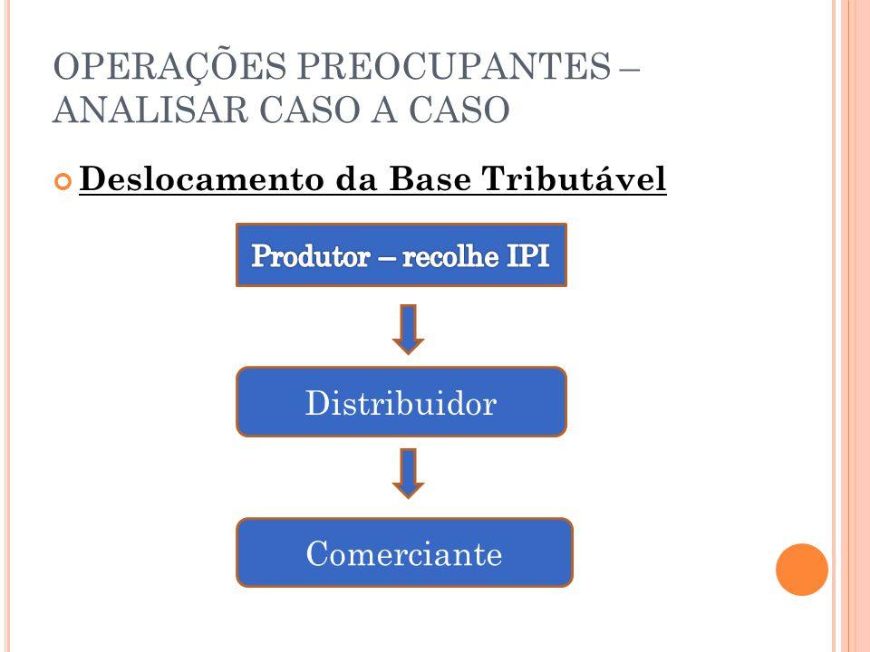 OPERAÇÕES PREOCUPANTES – ANALISAR CASO A CASO Deslocamento da Base Tributável Distribuidor Comerciante