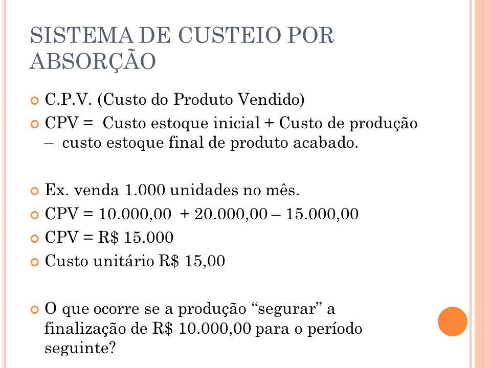 SISTEMA DE CUSTEIO POR ABSORÇÃO C.P.V. (Custo do Produto Vendido) CPV = Custo estoque inicial + Custo de produção – custo estoque final de produto aca
