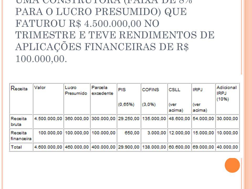 PARA MAIOR CLAREZA, VAMOS SUPOR UMA CONSTRUTORA (FAIXA DE 8% PARA O LUCRO PRESUMIDO) QUE FATUROU R$ 4.500.000,00 NO TRIMESTRE E TEVE RENDIMENTOS DE AP
