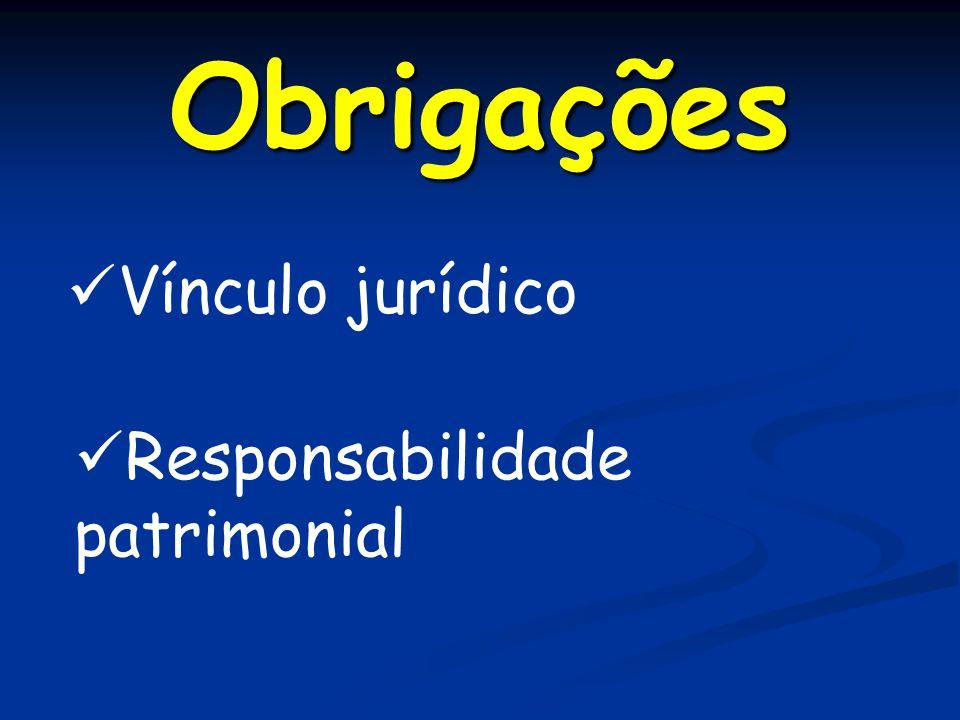 Fontes das Obrigações A Lei; Atos ilícitos; Contratos.