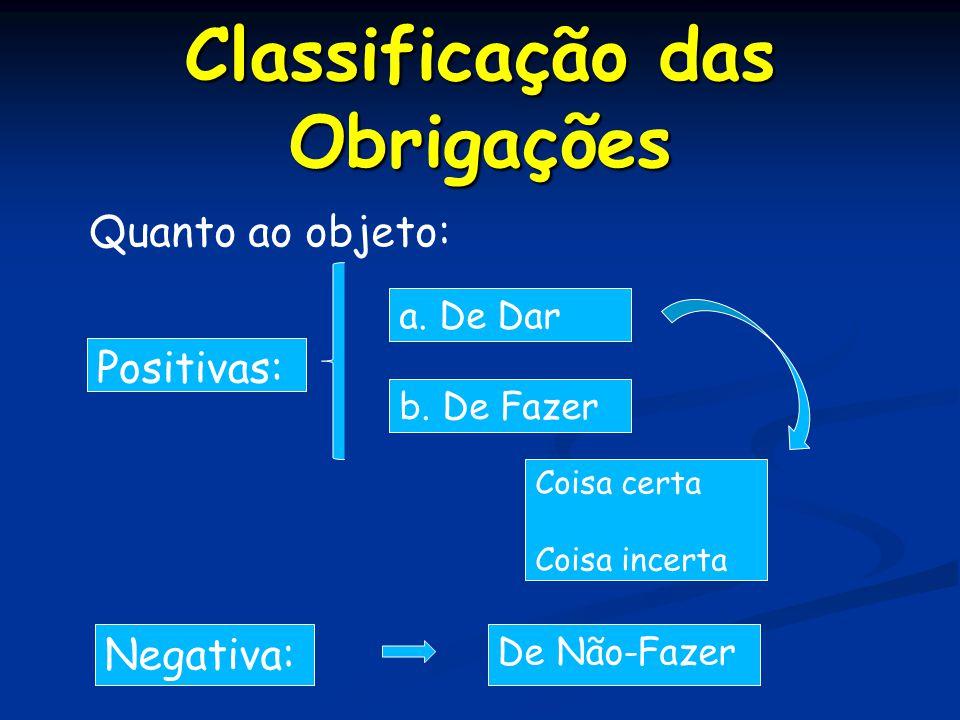 Classificação das Obrigações Positivas: Negativa: a.