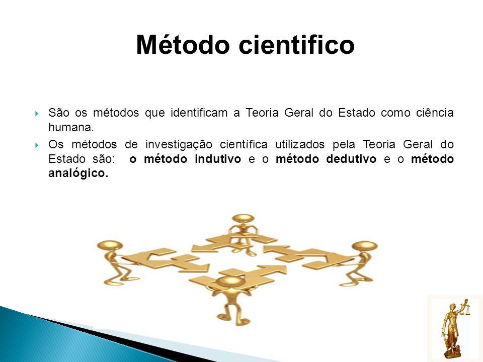 São os métodos que identificam a Teoria Geral do Estado como ciência humana. Os métodos de investigação científica utilizados pela Teoria Geral do Est