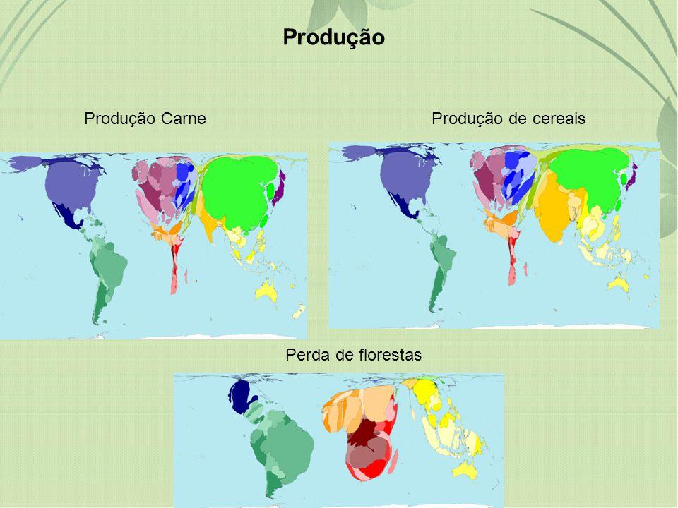 Centenas de toneladas/ano Km² de florestas De 1990 a 2000 Centenas de toneladas/ano Produção Produção CarneProdução de cereais Perda de florestas