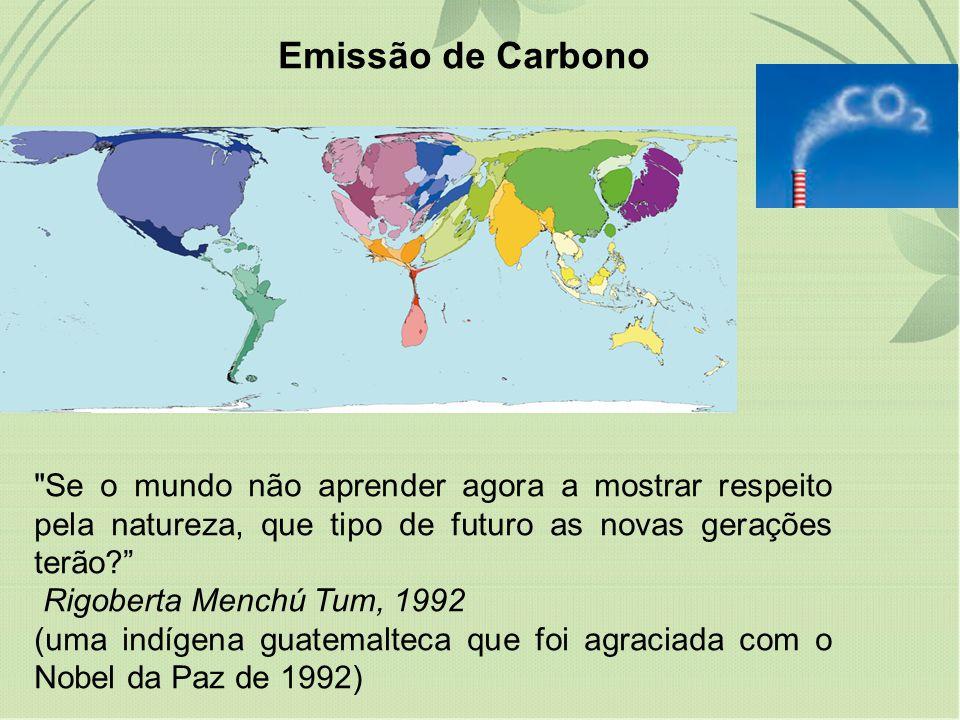 Emissão de Carbono