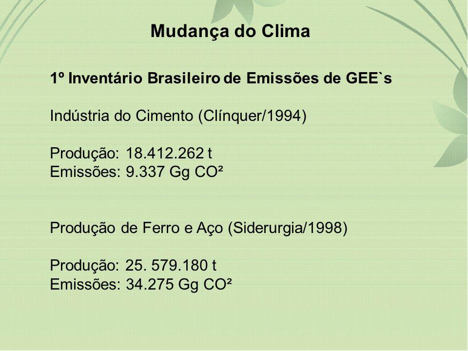 1º Inventário Brasileiro de Emissões de GEE`s Indústria do Cimento (Clínquer/1994) Produção: 18.412.262 t Emissões: 9.337 Gg CO² Produção de Ferro e A