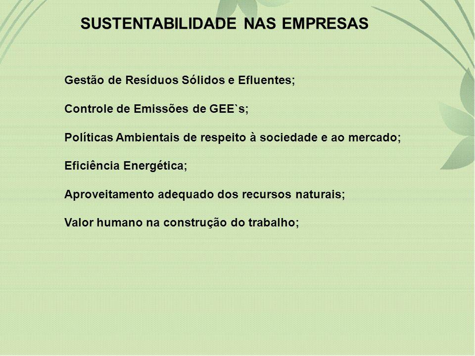 SUSTENTABILIDADE NAS EMPRESAS Gestão de Resíduos Sólidos e Efluentes; Controle de Emissões de GEE`s; Políticas Ambientais de respeito à sociedade e ao