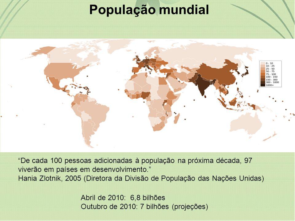 População mundial De cada 100 pessoas adicionadas à população na próxima década, 97 viverão em países em desenvolvimento. Hania Zlotnik, 2005 (Diretor