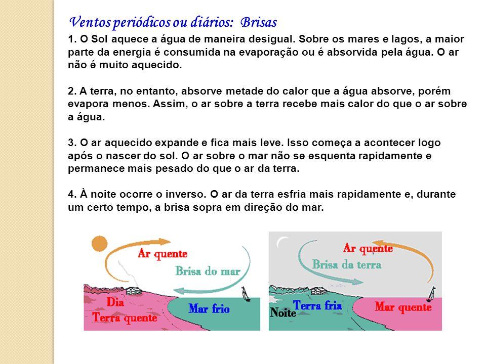 Ventos periódicos ou diários: Brisas 1. O Sol aquece a água de maneira desigual. Sobre os mares e lagos, a maior parte da energia é consumida na evapo