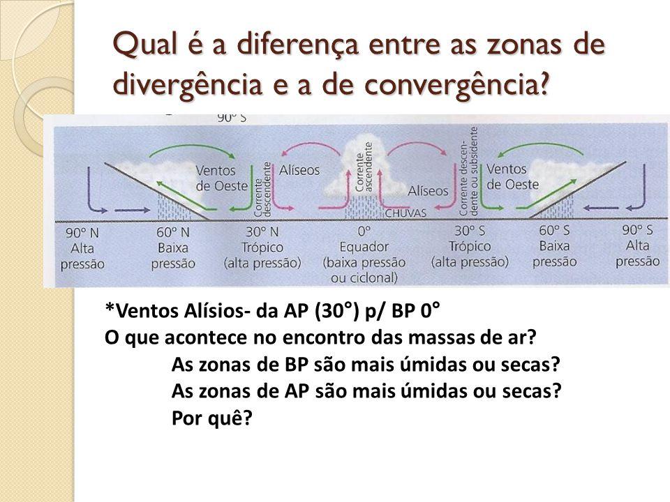 Qual é a diferença entre as zonas de divergência e a de convergência? *Ventos Alísios- da AP (30°) p/ BP 0° O que acontece no encontro das massas de a