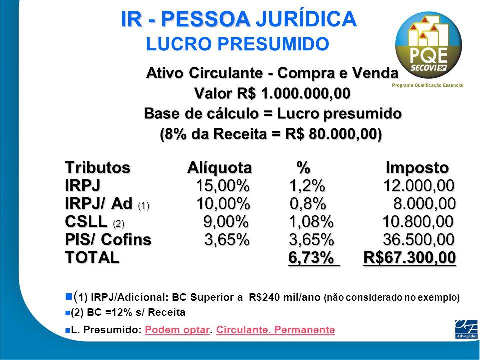 14 IR - PESSOA IR - PESSOA JURÍDICA LUCRO PRESUMIDO Ativo Circulante - Compra e Venda Valor R$ 1.000.000,00 Base de cálculo = Lucro presumido (8% da R