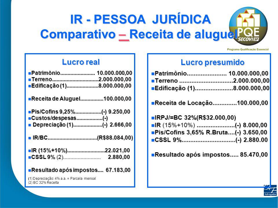 24 IR - PESSOA JURÍDICA Comparativo – Receita de aluguel IR - PESSOA JURÍDICA Comparativo – Receita de aluguel – Patrimônio........................ 10