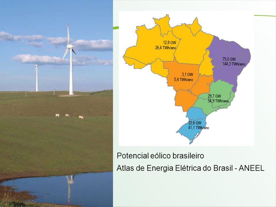 Potencial eólico brasileiro Atlas de Energia Elétrica do Brasil - ANEEL
