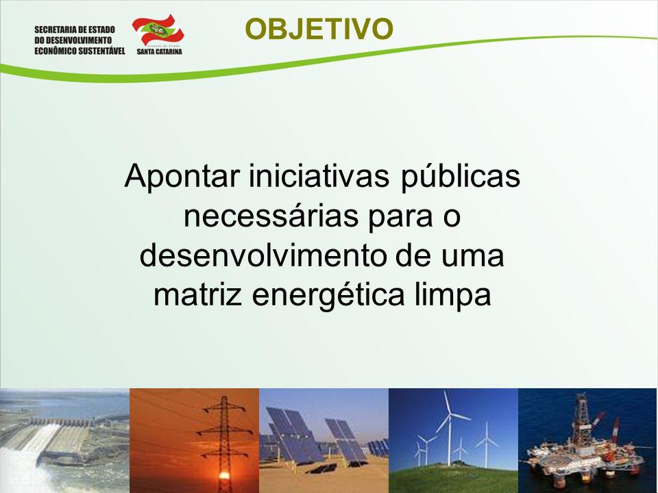 Apontar iniciativas públicas necessárias para o desenvolvimento de uma matriz energética limpa OBJETIVO