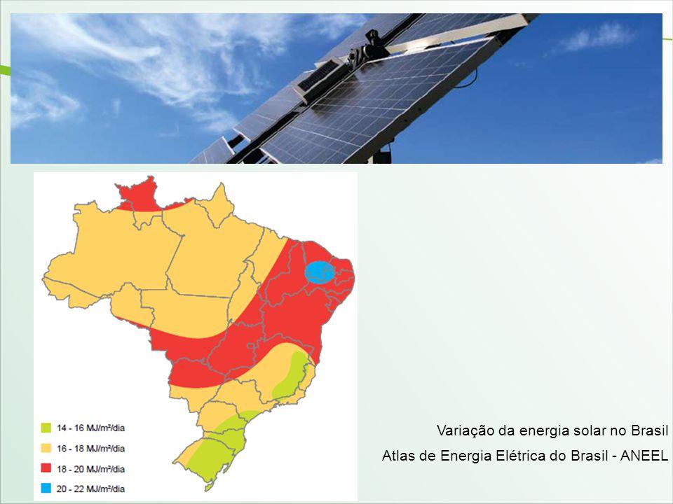 Variação da energia solar no Brasil Atlas de Energia Elétrica do Brasil - ANEEL