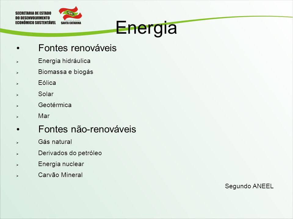 Energia Fontes renováveis Energia hidráulica Biomassa e biogás Eólica Solar Geotérmica Mar Fontes não-renováveis Gás natural Derivados do petróleo Ene