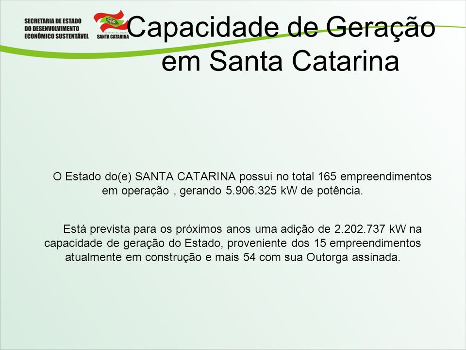 O Estado do(e) SANTA CATARINA possui no total 165 empreendimentos em operação, gerando 5.906.325 kW de potência. Está prevista para os próximos anos u