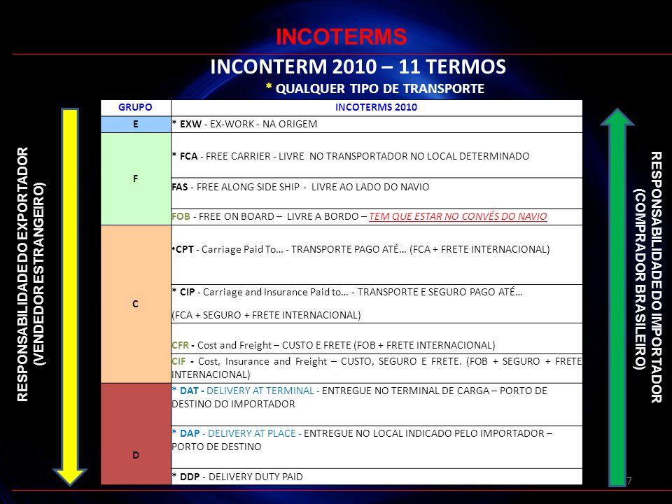 7 INCONTERM 2010 – 11 TERMOS * QUALQUER TIPO DE TRANSPORTE INCOTERMS GRUPOINCOTERMS 2010 E* EXW - EX-WORK - NA ORIGEM F * FCA - FREE CARRIER - LIVRE N