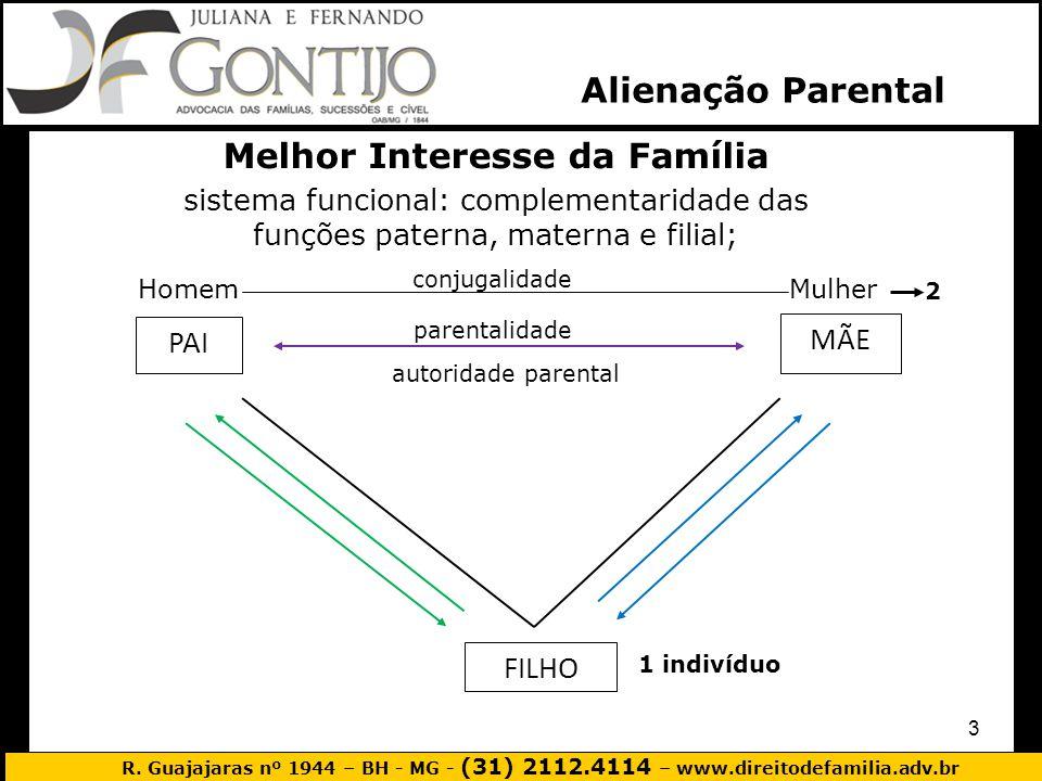R. Guajajaras nº 1944 – BH - MG - (31) 2112.4114 – www.direitodefamilia.adv.br 3 Alienação Parental PAI FILHO MÃE MulherHomem Melhor Interesse da Famí