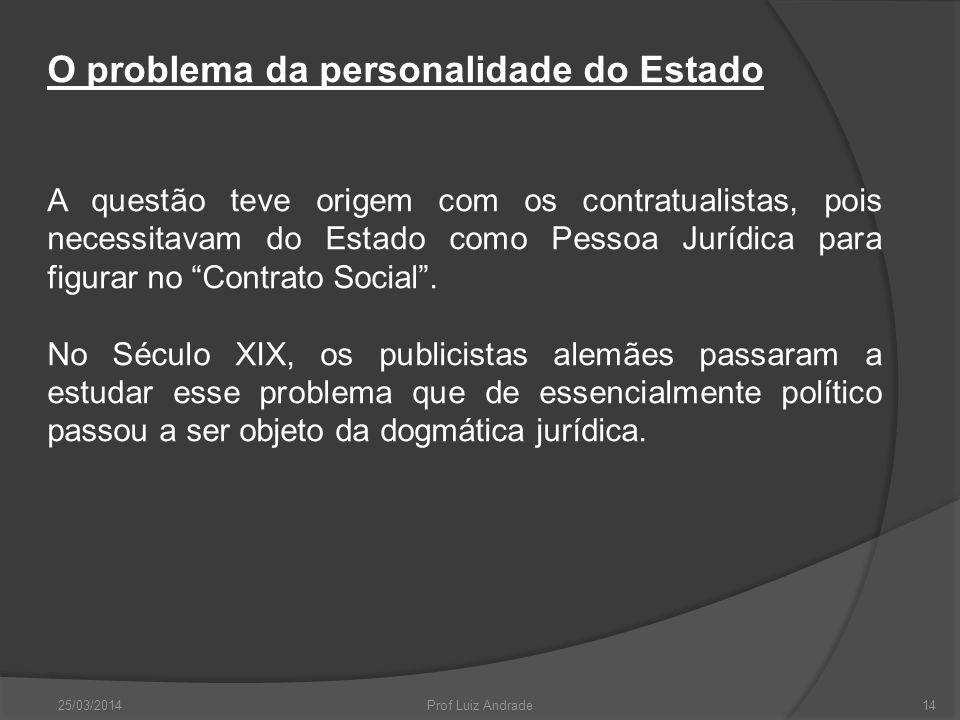 O problema da personalidade do Estado A questão teve origem com os contratualistas, pois necessitavam do Estado como Pessoa Jurídica para figurar no Contrato Social.