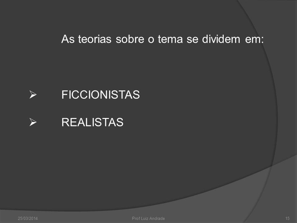 25/03/2014Prof Luiz Andrade15 As teorias sobre o tema se dividem em: FICCIONISTAS REALISTAS