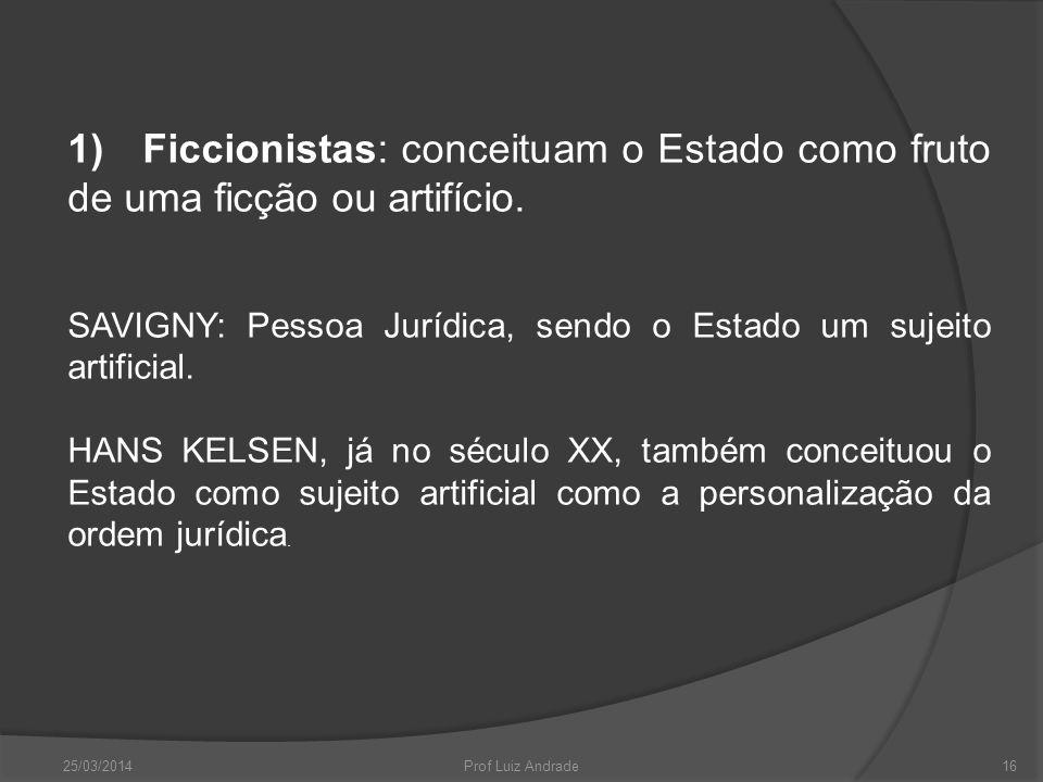 1) Ficcionistas: conceituam o Estado como fruto de uma ficção ou artifício.
