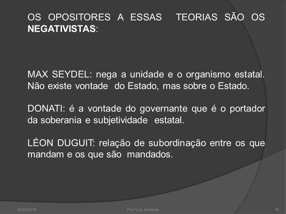 OS OPOSITORES A ESSAS TEORIAS SÃO OS NEGATIVISTAS: MAX SEYDEL: nega a unidade e o organismo estatal.