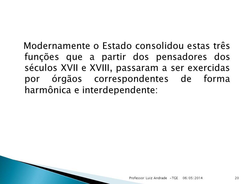 Modernamente o Estado consolidou estas três funções que a partir dos pensadores dos séculos XVII e XVIII, passaram a ser exercidas por órgãos correspondentes de forma harmônica e interdependente: 06/05/2014 20Professor Luiz Andrade -TGE