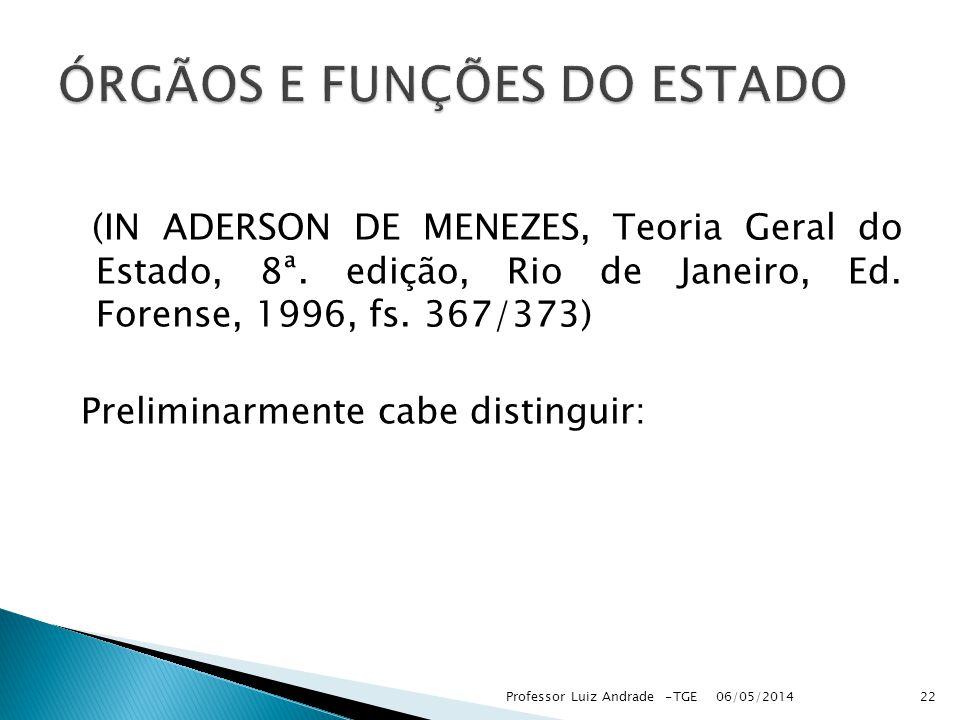 (IN ADERSON DE MENEZES, Teoria Geral do Estado, 8ª. edição, Rio de Janeiro, Ed. Forense, 1996, fs. 367/373) Preliminarmente cabe distinguir: 06/05/201