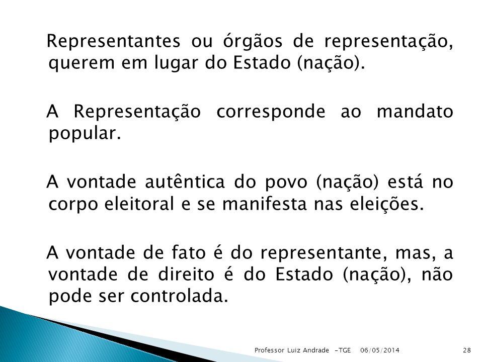 Representantes ou órgãos de representação, querem em lugar do Estado (nação). A Representação corresponde ao mandato popular. A vontade autêntica do p